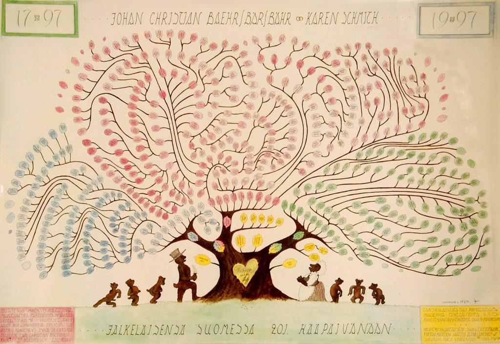 Bär/Bähr -suvun sukupuu